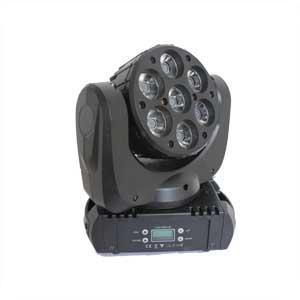 LED 电脑摇头光束灯
